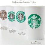 starbucks-logo-historie