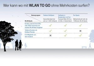 WLAN_TO_GO