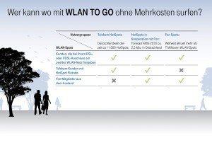 WLAN_TO_GO