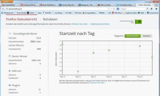 firefox-statusbericht-startzeit