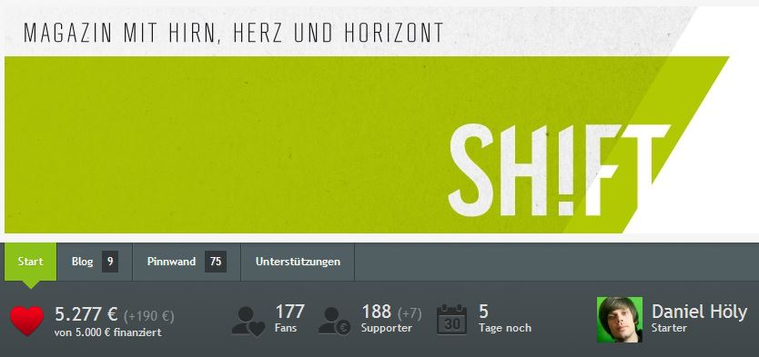 SHIFT hat via Startnext die 5.000€ Grenze geknackt.