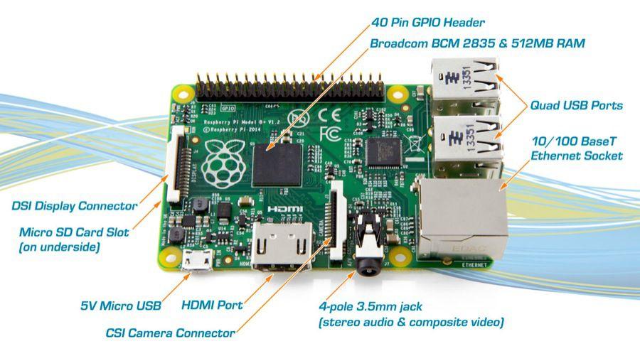Raspberry Pi B+ Modell