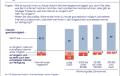 IfD-Studie: Besonders in kleineren Gemeinden ist das Internet sehr langsam