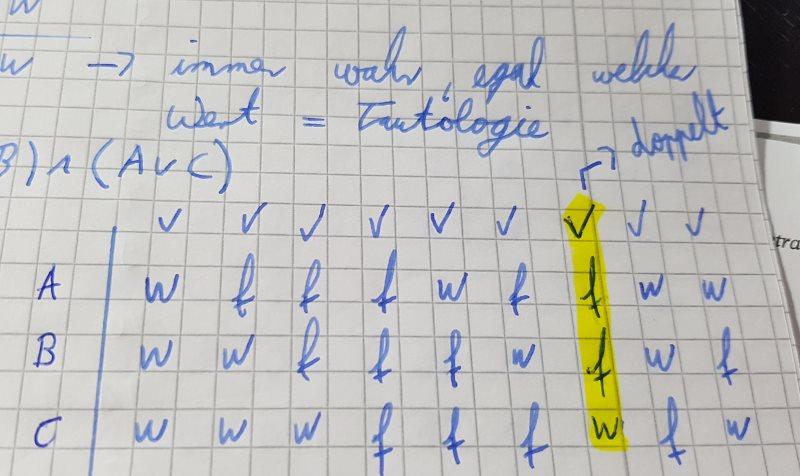Aussagenlogik: Wahrheitstabellen schnell mit vier, fünf oder mehr Variabeln aufstellen ohne Dopplung